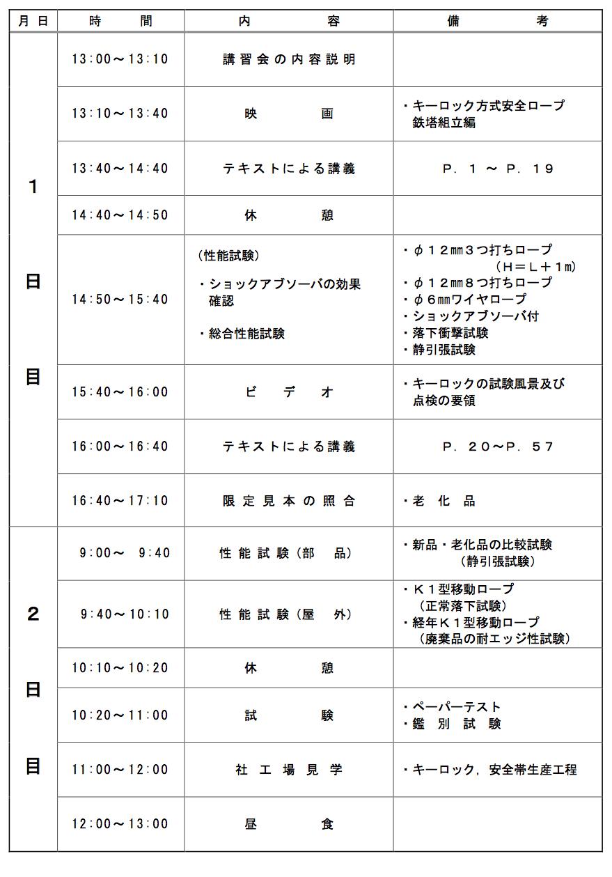 ツヨロン、TSUYORON藤井電工 2016年度キーロック講習会時間割